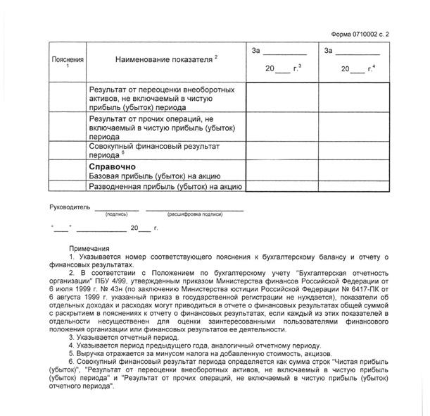 Приложение № Бухгалтерский баланс и Отчет о финансовых  Приложение № 1